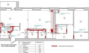 Дизайн-проект трехкомнатной квартиры.