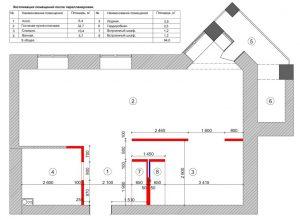 План перепланировки для ремонта квартир